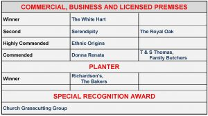 Commercial Winners 2014